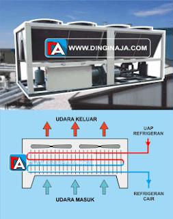 kondensor kondenser berpendingin udara