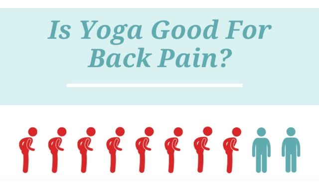 The Bliss of Yoga for Back Pain Relief