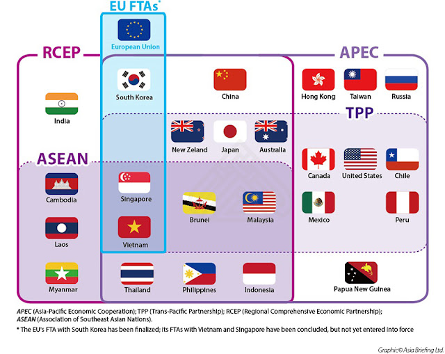 FTAs Between EU with Vietnam, Singapore and Korea