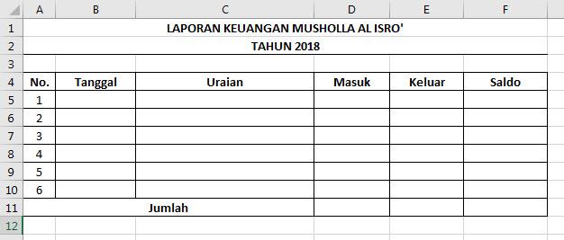 Membuat Laporan Keuangan Masjid Musholla Dengan Microsoft Excel Tutup Kurung
