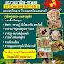 สมาคมสื่อมวลชนเกษตรแห่งประเทศไทย เปิดอบรมอาชีพ คัดสูตรอาหารจากร้านดัง สามารถเปิดร้านได้เลย พร้อมอาชีพเกษตรยอดฮิต เรียนฟรีไม่มีค่าใช้จ่าย
