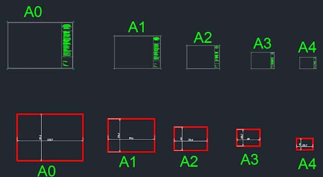 تحميل مكتبة ليسبات واضافات الاوتوكاد Autocad lisps - apps تحميل خرطوشة جاهزة جميع المقاسات ( A0 - A1 - A2 - A3 -A4 )