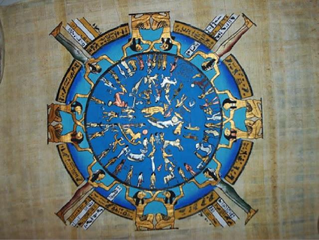 zodiaco y origen, horóscopo hindú, astrología caldea, la cábala y la astrología