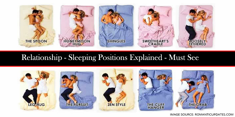 Relationship - Sleeping Positions Explained - Must See ...