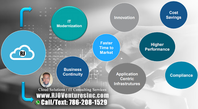 Cloud Solutions, IT Consulting Services, Managed Service Provider MSP (www.RJOVenturesInc.com) 786-208-1529