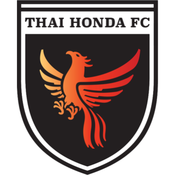2019 2020 Recent Complete List of Thai Honda Roster 2018 Players Name Jersey Shirt Numbers Squad - Position