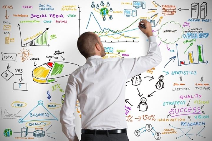 Buat Pemasaran dan Promosi Sendiri
