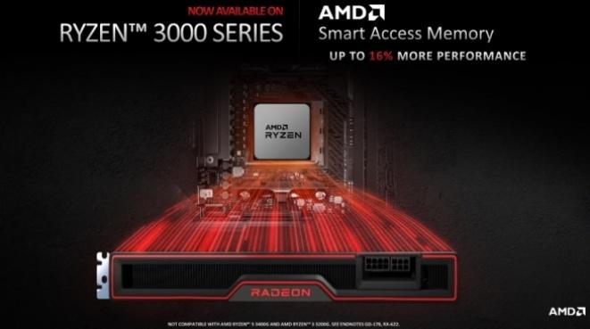 Ryzen 3000 series Smart Access Memory