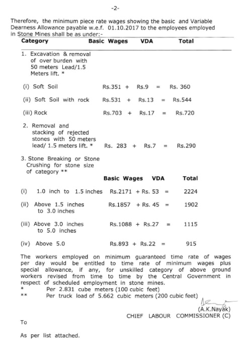 revised-minimum-wage-and-vda-for-stones-mines-workers-02.jpg