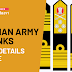Indian Army Ranks: Get Details Here