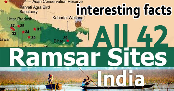 List of all 42 Ramsar Sites in India State Wise UPSC Notes