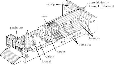 St Peters Church Floor Plan Allen1