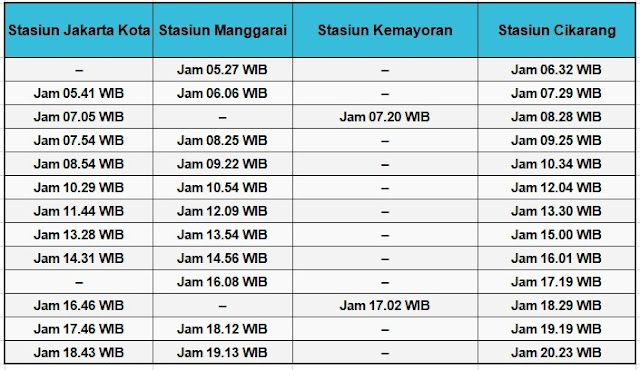jadwal KRL Cikarang Jakarta Kota Terbaru