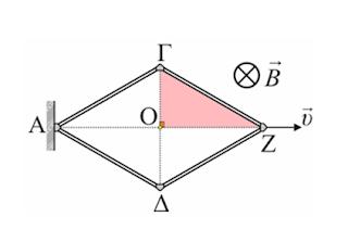 Φαινόμενο επαγωγής σε πλαίσιο σχήματος ρόμβου