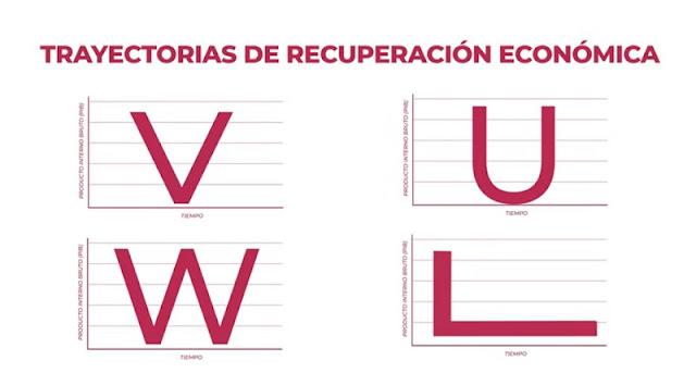 Imagen: https://eldiariodefinanzas.com/