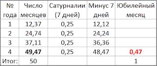 05%2B%25D0%259E%25D0%25BB%25D0%25B8%25D0%25BC%25D0%25BF%2B4.png