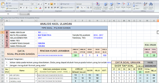 Aplikasi Koreksi Dan Analisis Soal Pilihan Ganda Untuk UH, UTS dan UAS terbaru