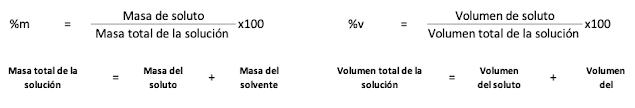 fórmula porcentaje en masa