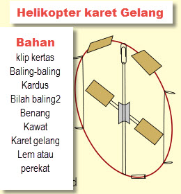 Helicopter mainan