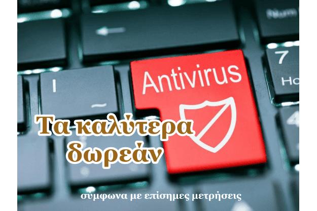 Τα 4 καλύτερα δωρεάν Antivirus του 2021