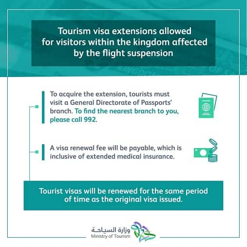 Tourism Visa Extensions allowed for Visitors in Saudi Arabia