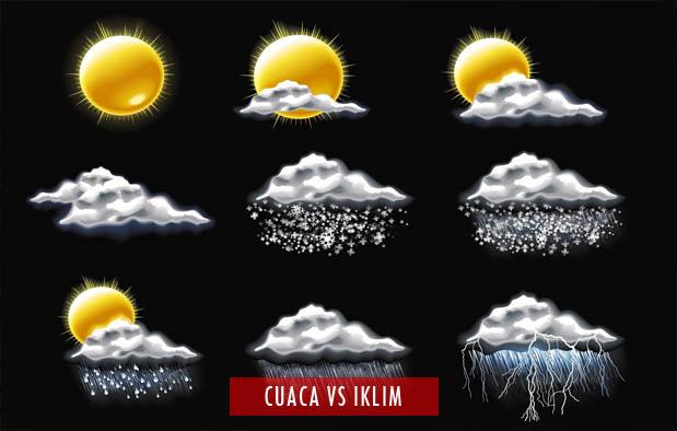 Tabel Perbedaan Cuaca dan Iklim