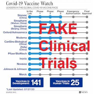 fake clinical trials