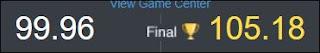 Fantasy Football Score