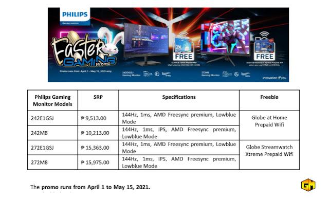 Philips Monitor Promo Gizmo Manila