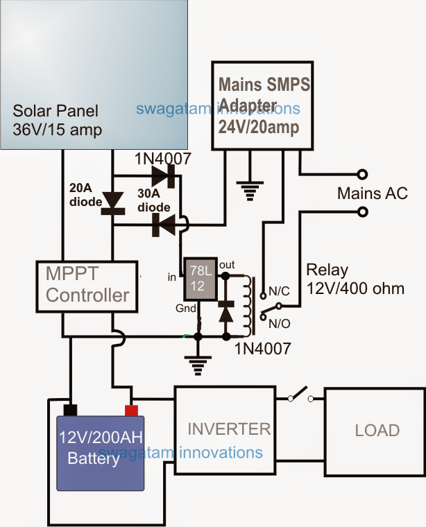 control and relay panel pdf