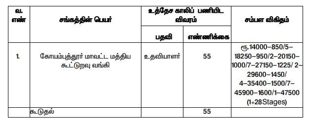 Coimbatore Cooperative Bank Vacancy 2020