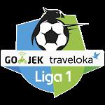 Daftar Top Skor Sementara Terbaru Liga 1 (Satu) Indonesia 2017 Terakhir Terupdate - Daftar Pencetak Gol Terbanyak Go-Jek Traveloka Liga Satu Indonesia 2017 - Top Scorer & Assist