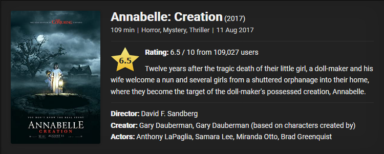 Annabelle: Creation (2017) Download Full Movie Dual Audio {Hindi-English} 480p [320MB] || 720p [1.1GB] || 1080p [3GB]