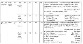 DSSSB Two Tier Exam Pattern