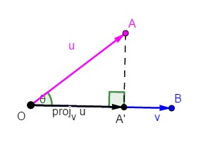 Fun with Math!: Vector Projection