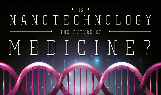 Is Nanotechnology The Feature is Medicine