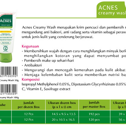 Sekilas info : Acnes Treatment Series 3C (Clean)