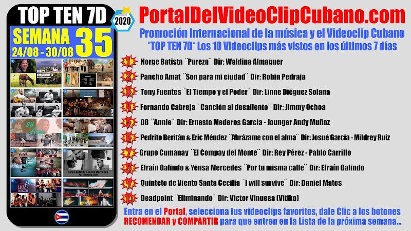 Artistas ganadores del * TOP TEN 7D * con los 10 Videoclips más vistos en la semana 35 (24/08 a 30/08 de 2020) en el Portal Del Vídeo Clip Cubano