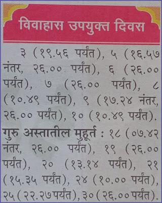 Marathi Shubh Vivah and Shadi Muhurat in January 2021