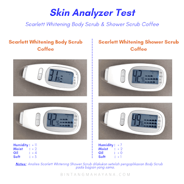 skin-analyzer-test-result-scarlett-whitening-coffee-body-scrub-shower-scrub-bintangmahayana-com