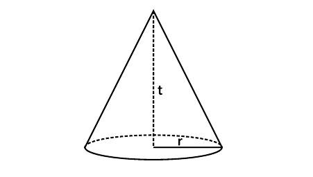 volume benda berbentuk kerucut