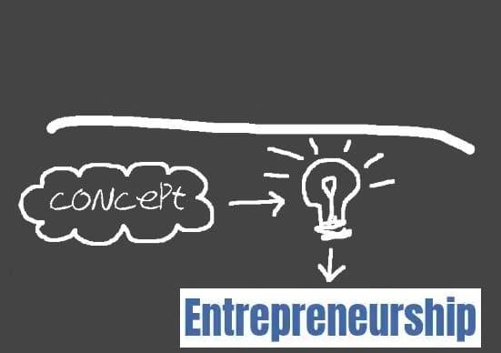 Definition-Of-Entrepreneurship