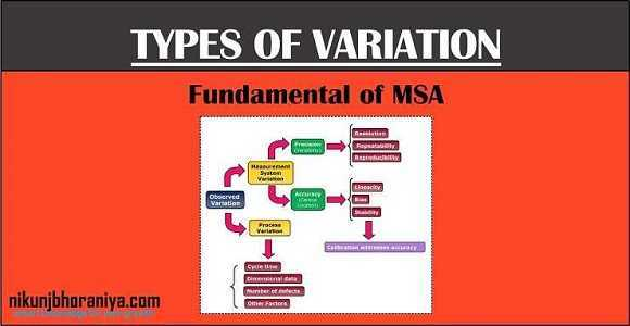 What is the Variation in Measurement System? | Types of Variation in Measurement System
