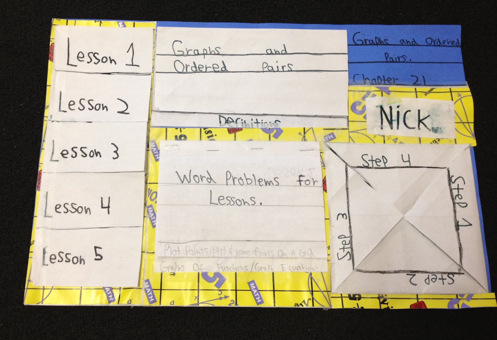 Math Projects 4th Graders