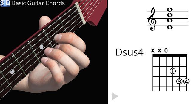Kunci Gitar Dasar 3D