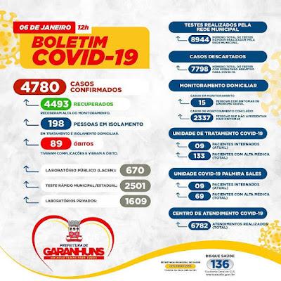CoVID-19%2B-%2Bdia%2B6-01.jpg