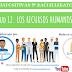 Diapositivas economía de empresa. Tema 12. Recursos humanos.