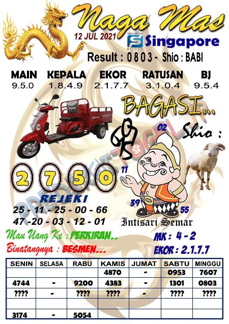 Syair Naga Mas SGP Senin 12 Juli 2021