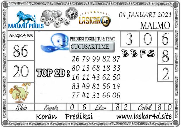 Prediksi Togel MALMO LASKAR4D 04 JANUARI 2021