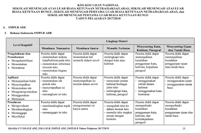 Kisi-kisi UN SMALB/ SMPLB Tahun Ajaran 2017-2018